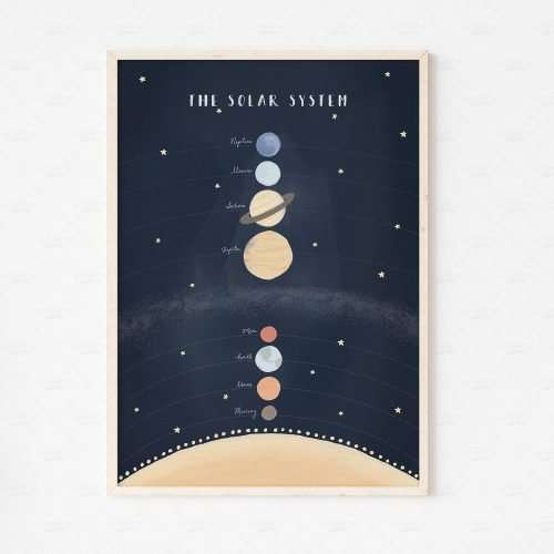 Navy Blue Solar System Poster, Space Planets Print, Wall Art Decor for Kids Nursery and Educational Playroom Printables