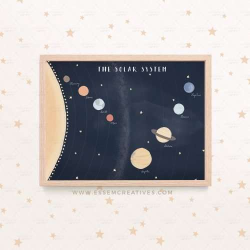 Solar System Poster, Horizontal Navy Blue Space Planets Print, Wall Art for Kids Nursery and Educational Playroom Printables