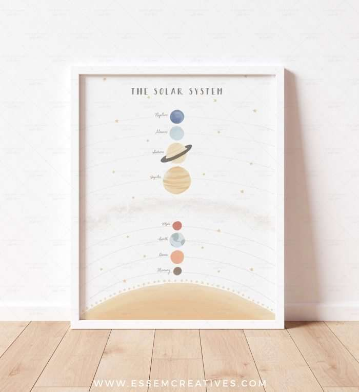 Solar System Poster, Space Planets Print, Wall Art Decor for Kids Nursery and Educational Playroom Printables